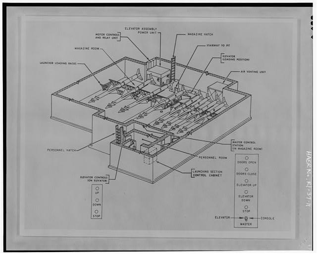 Photocopy of drawing of underground missile storage and elevator controls from 'Procedures and Drills for the NIKE Ajax System,' Department of the Army Field Manual, FM-44-80 from Institute for Military History, Carlisle Barracks, Carlisle, PA, 1956