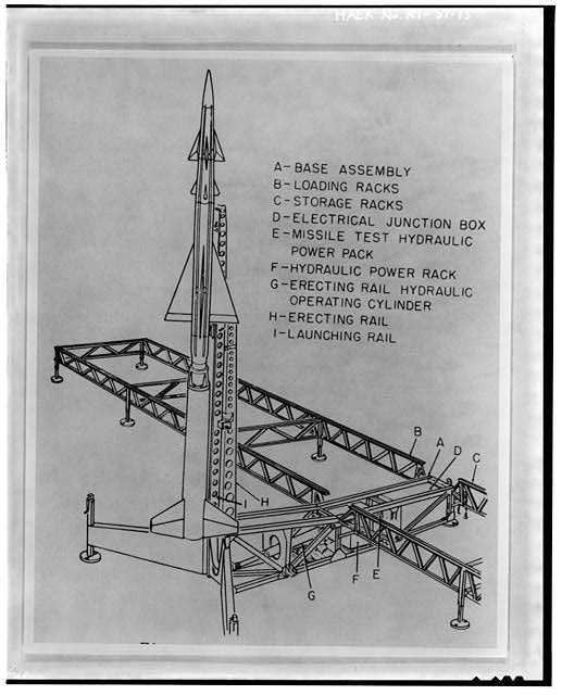 Photocopy of drawing of missile launcher from 'Procedures and Drills for the NIKE Ajax System,' Department of the Army Field Manual, FM-44-80 from Institute for Military History, Carlisle Barracks, Carlisle, PA, 1956